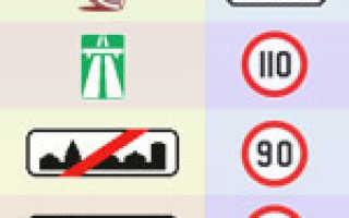 Рассмотрим штрафы и лишение прав за превышение скорости