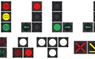 Приоритет дорожных знаков и сигналов светофора — какие знаки отменяются светофором по ПДД